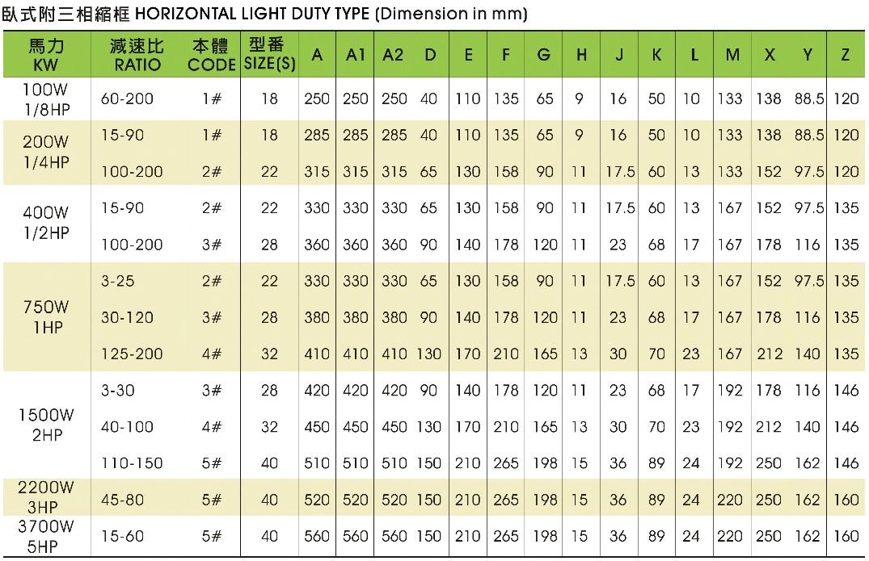 城邦卧式缩框bwin老入口PCH..SZ产品详细尺寸对照表